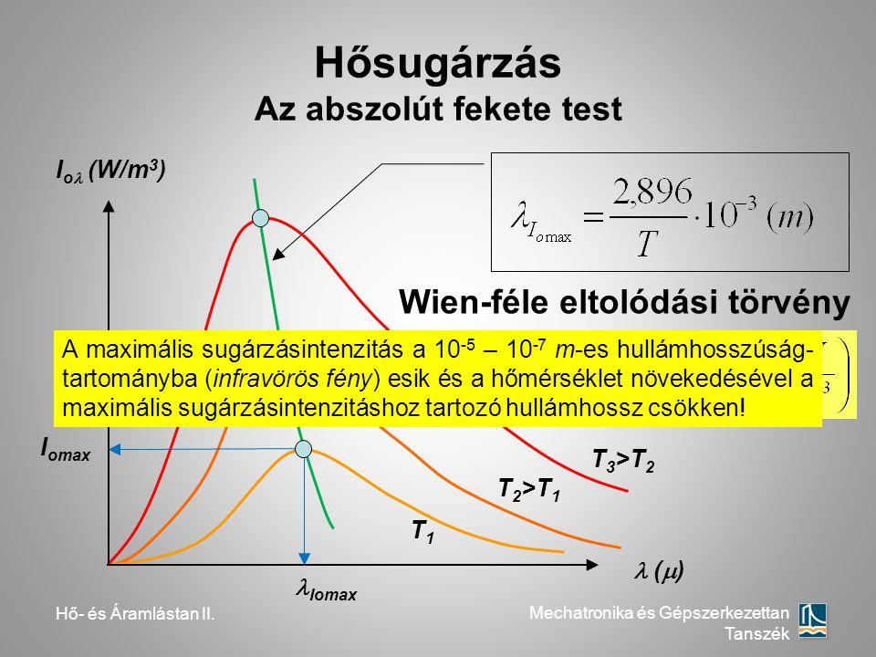 Hő- és Áramlástan II. Mechatronika és Gépszerkezettan Tanszék Hősugárzás Az abszolút fekete test (  ) I o (W/m 3 ) T1T1 T 2 >T 1 T 3 >T 2 Wien-féle e