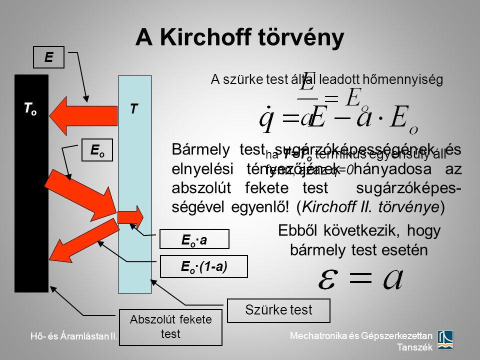 Hő- és Áramlástan II. Mechatronika és Gépszerkezettan Tanszék A Kirchoff törvény Szürke test Abszolút fekete test E EoEo E o ·(1-a) Eo·aEo·a T ToTo ha
