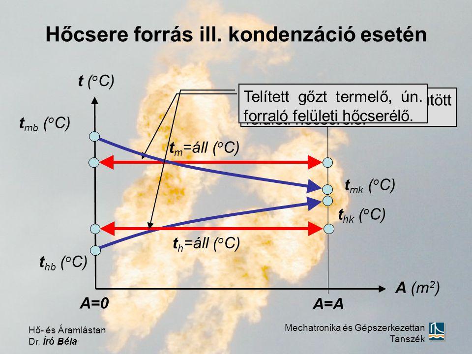 Hő- és Áramlástan Dr. Író Béla Hőcsere forrás ill. kondenzáció esetén A (m 2 ) t ( o C) t hb ( o C) t hk ( o C) t m =áll ( o C) A=A A=0 Kondenzálódó g
