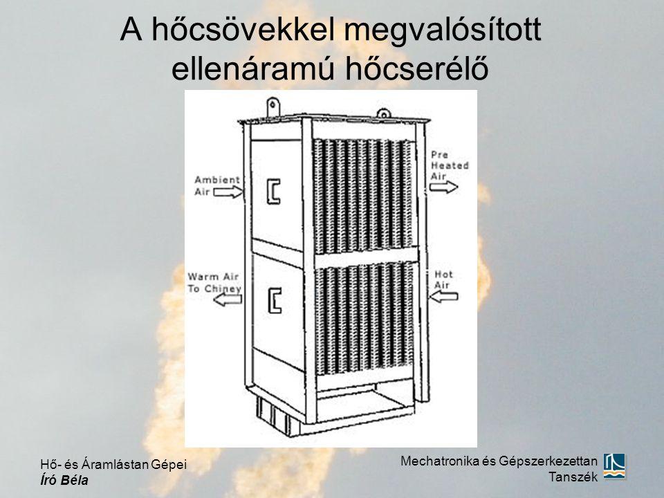 A hőcsövekkel megvalósított ellenáramú hőcserélő Mechatronika és Gépszerkezettan Tanszék Hő- és Áramlástan Gépei Író Béla