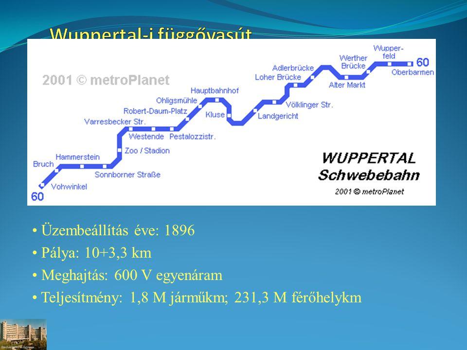 Üzembeállítás éve: 1896 Pálya: 10+3,3 km Meghajtás: 600 V egyenáram Teljesítmény: 1,8 M járműkm; 231,3 M férőhelykm