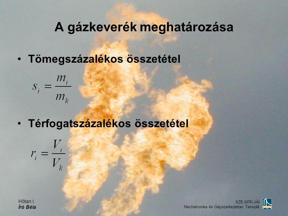 Hőtan I. Író Béla SZE-MTK-JÁI Mechatronika és Gépszerkezettan Tanszék A gázkeverék meghatározása Tömegszázalékos összetétel Térfogatszázalékos összeté