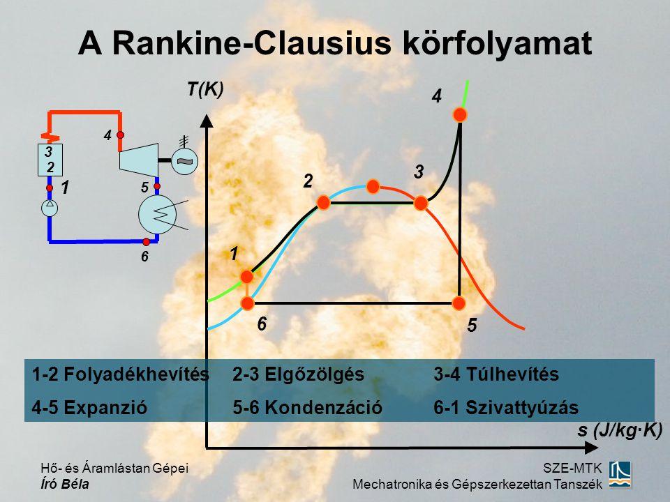 A Rankine-Clausius körfolyamat 1 3 2 4 5 6 T(K) s (J/kg·K) 1 2 3 4 5 6 1-2 Folyadékhevítés2-3 Elgőzölgés3-4 Túlhevítés 4-5 Expanzió5-6 Kondenzáció6-1