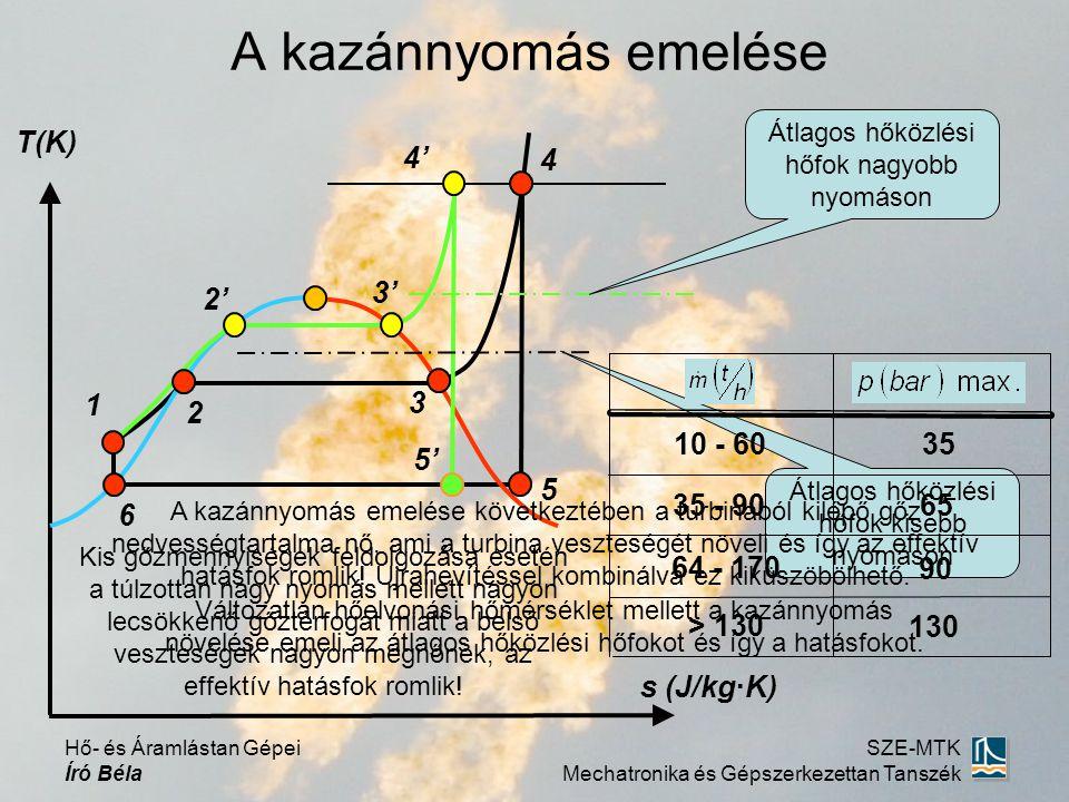 A túlhevítési hőmérséklet emelése T(K) s (J/kg·K) 1 2 3 4 5 6 4' 5' Átlagos hőközlési hőfok kisebb hőfokon Átlagos hőközlési hőfok nagyobb hőfokon A túlhevítési hőfok emelése következtében az átlagos hőközlési hőfok nő, a hatásfok javul.