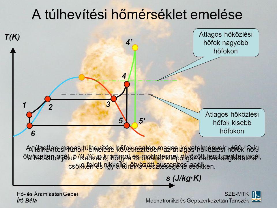 A túlhevítési hőmérséklet emelése T(K) s (J/kg·K) 1 2 3 4 5 6 4' 5' Átlagos hőközlési hőfok kisebb hőfokon Átlagos hőközlési hőfok nagyobb hőfokon A t