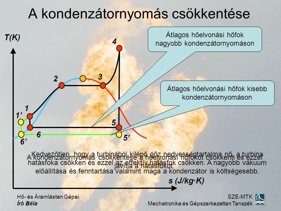 A kondenzátornyomás csökkentése T(K) s (J/kg·K) 1 1' 5 2 3 4 5' Átlagos hőelvonási hőfok nagyobb kondenzátornyomáson 6' 6 Átlagos hőelvonási hőfok kis