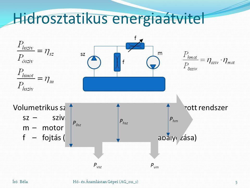 Volumetrikus szivattyúval és hidromotorral létrehozott rendszer sz–szivattyú m–motor f–fojtás (térfogatáram, ill. nyomás szabályozása) Hidrosztatikus