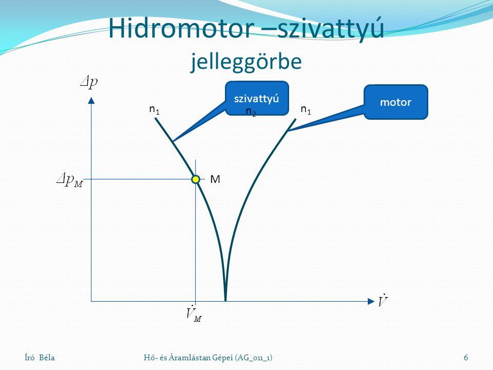 Író BélaHő- és Áramlástan Gépei (AG_011_1)7 Hidrosztatikus energiaátvitel A hidromotor nyomatéka állandó geometriai paraméterek esetén csak a nyomáskülönbségtől, állandó nyomáskülönbség esetén csak a geometriai paraméterektől függ