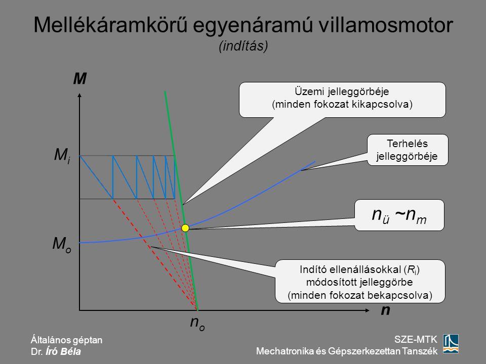 Általános géptan Dr. Író Béla SZE-MTK Mechatronika és Gépszerkezettan Tanszék Mellékáramkörű egyenáramú villamosmotor (indítás) M n Üzemi jelleggörbéj