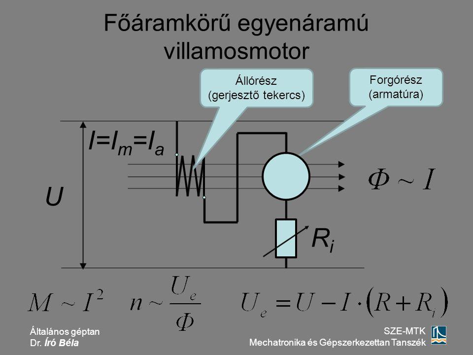 Általános géptan Dr. Író Béla SZE-MTK Mechatronika és Gépszerkezettan Tanszék Főáramkörű egyenáramú villamosmotor RiRi U I=I m =I a Forgórész (armatúr