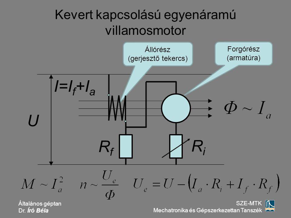 Általános géptan Dr. Író Béla SZE-MTK Mechatronika és Gépszerkezettan Tanszék Kevert kapcsolású egyenáramú villamosmotor RiRi U I=I f +I a Forgórész (