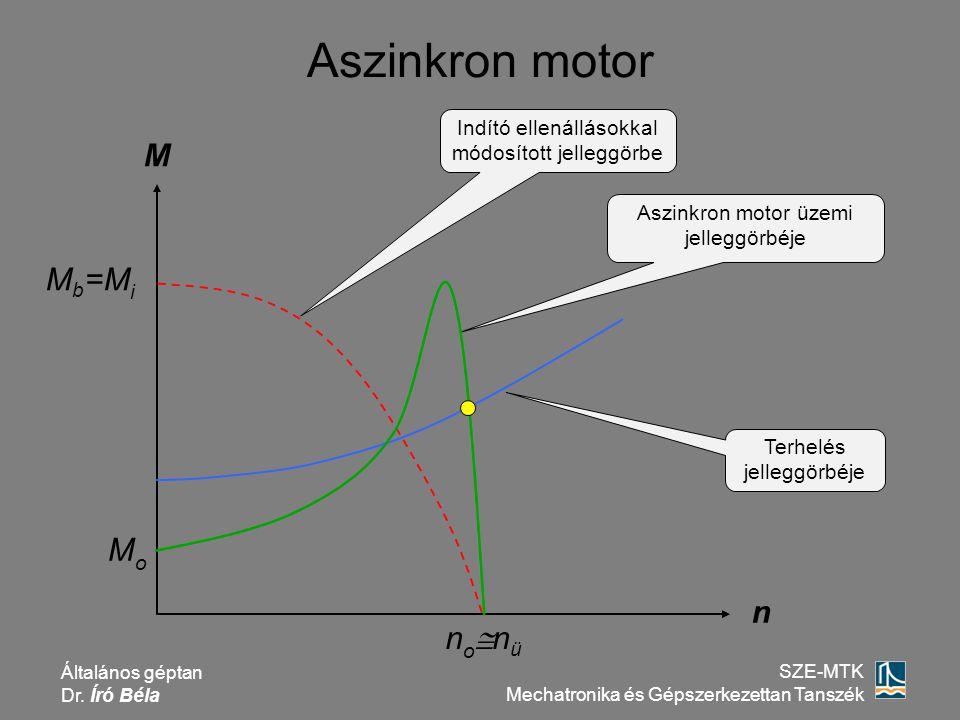 Általános géptan Dr. Író Béla SZE-MTK Mechatronika és Gépszerkezettan Tanszék Aszinkron motor M n Aszinkron motor üzemi jelleggörbéje nonünonü M b =