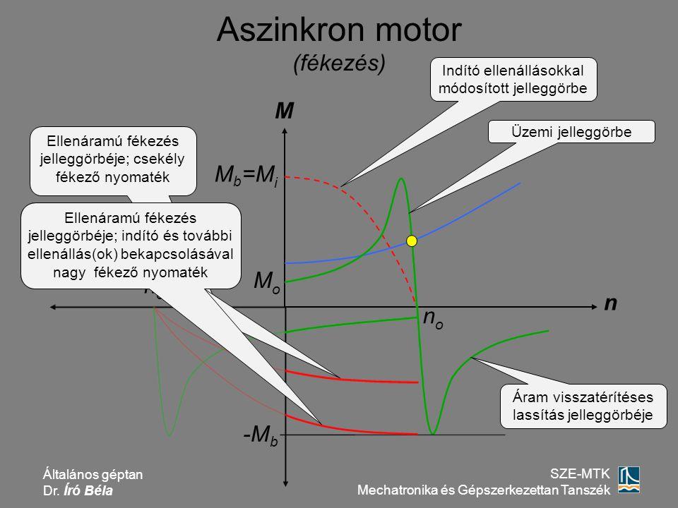 Általános géptan Dr. Író Béla SZE-MTK Mechatronika és Gépszerkezettan Tanszék Aszinkron motor (fékezés) M n nono M b =M i MoMo Indító ellenállásokkal