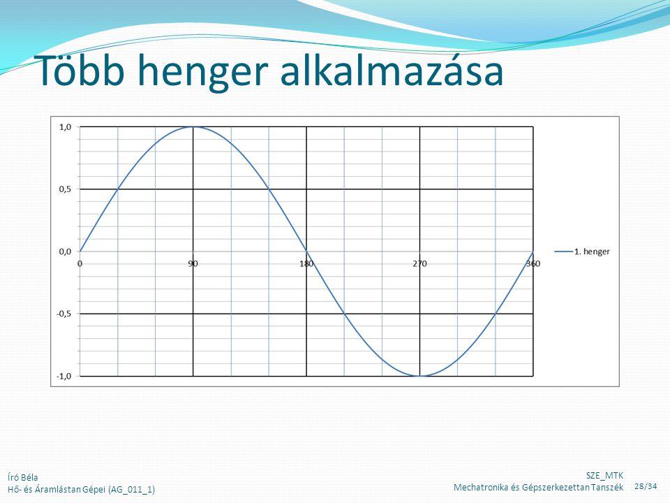 Író Béla Hő- és Áramlástan Gépei (AG_011_1) Több henger alkalmazása SZE_MTK Mechatronika és Gépszerkezettan Tanszék 28/34