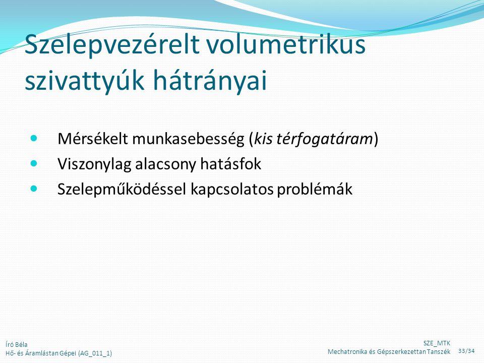 Szelepvezérelt volumetrikus szivattyúk hátrányai Mérsékelt munkasebesség (kis térfogatáram) Viszonylag alacsony hatásfok Szelepműködéssel kapcsolatos problémák Író Béla Hő- és Áramlástan Gépei (AG_011_1) SZE_MTK Mechatronika és Gépszerkezettan Tanszék 33/34