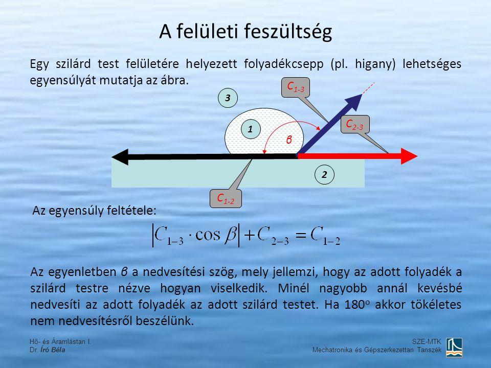 A felületi feszültség Egy szilárd test felületére helyezett folyadékcsepp (pl. higany) lehetséges egyensúlyát mutatja az ábra. SZE-MTK Mechatronika és