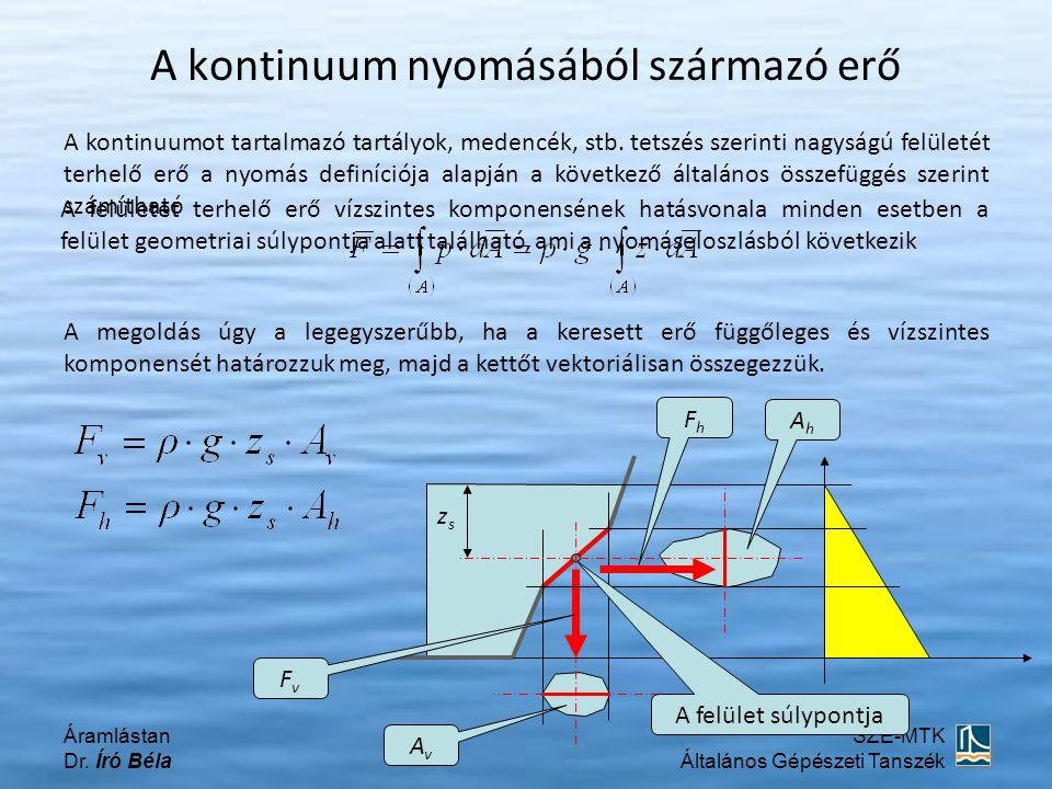 A kontinuum nyomásából származó erő Áramlástan Dr. Író Béla SZE-MTK Általános Gépészeti Tanszék A kontinuumot tartalmazó tartályok, medencék, stb. tet