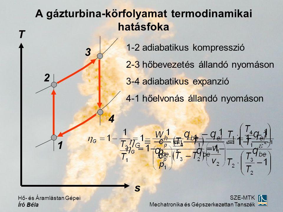 Hő- és Áramlástan Gépei Író Béla SZE-MTK Mechatronika és Gépszerkezettan Tanszék 1-2 adiabatikus kompresszió 2-3 hőbevezetés állandó nyomáson 3-4 adia