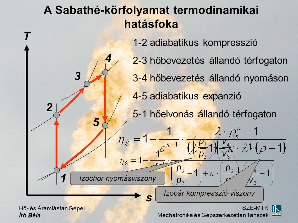 Hő- és Áramlástan Gépei Író Béla SZE-MTK Mechatronika és Gépszerkezettan Tanszék T s 1-2 adiabatikus kompresszió 2-3 hőbevezetés állandó térfogaton 3-