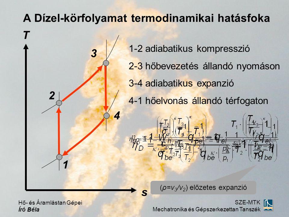 Hő- és Áramlástan Gépei Író Béla SZE-MTK Mechatronika és Gépszerkezettan Tanszék T s 1-2 adiabatikus kompresszió 2-3 hőbevezetés állandó nyomáson 3-4