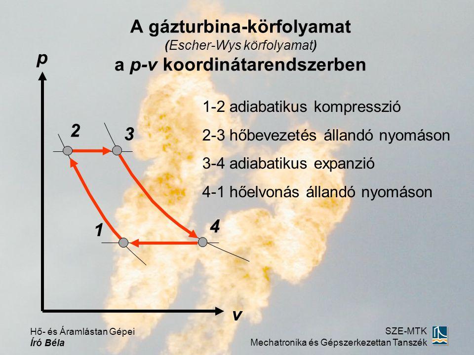 Hő- és Áramlástan Gépei Író Béla SZE-MTK Mechatronika és Gépszerkezettan Tanszék T s 1-2 adiabatikus kompresszió 2-3 hőbevezetés állandó nyomáson 3-4 adiabatikus expanzió 4-1 hőelvonás állandó nyomáson A gázturbina-körfolyamat a T-s koordinátarendszerben 1 3 4 2