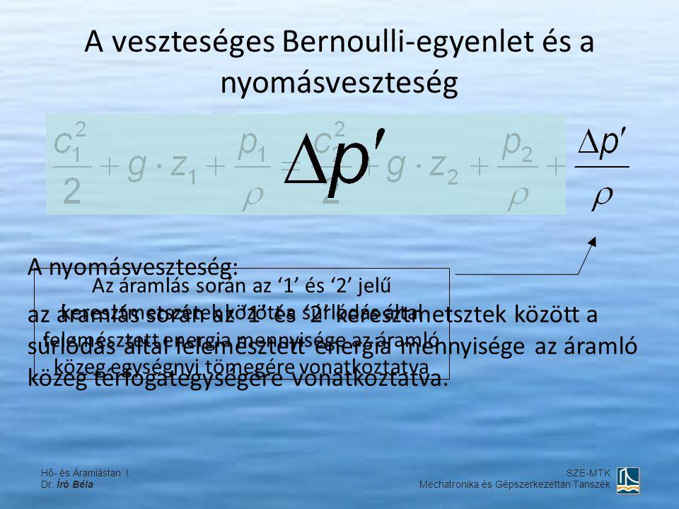 A veszteséges Bernoulli-egyenlet és a nyomásveszteség A nyomásveszteség: az áramlás során az '1' és '2' keresztmetsztek között a súrlódás által felemé