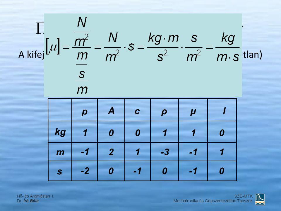 A dimenziómátrix A kifejezés tehát egy mértékegység nélküli (dimenziótlan) mennyiséget kell adjon! c p A ρ μ l kg m s 1 -2 0 2 0 0 1 1 1 -3 0 0 1 0 Hő