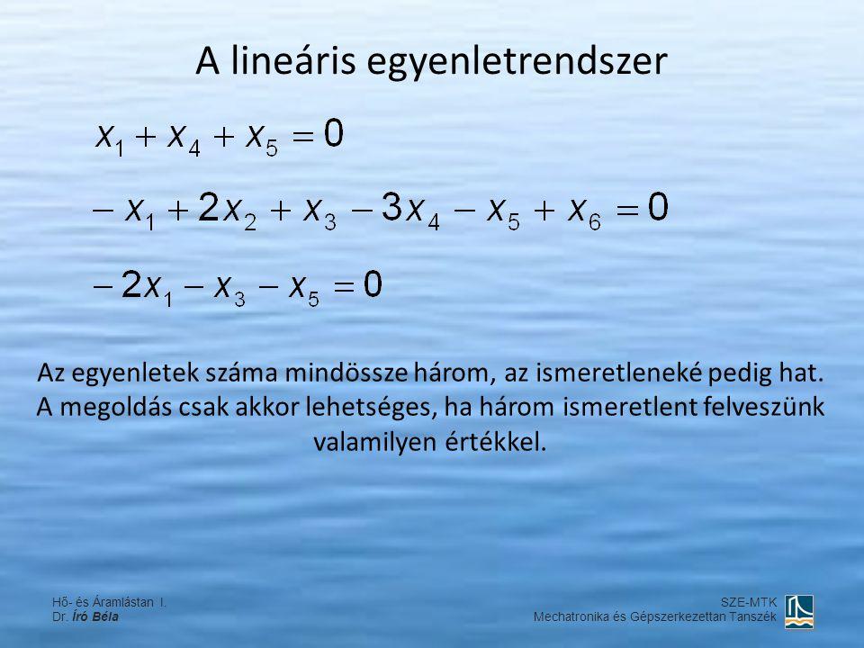 A lineáris egyenletrendszer Az egyenletek száma mindössze három, az ismeretleneké pedig hat. A megoldás csak akkor lehetséges, ha három ismeretlent fe