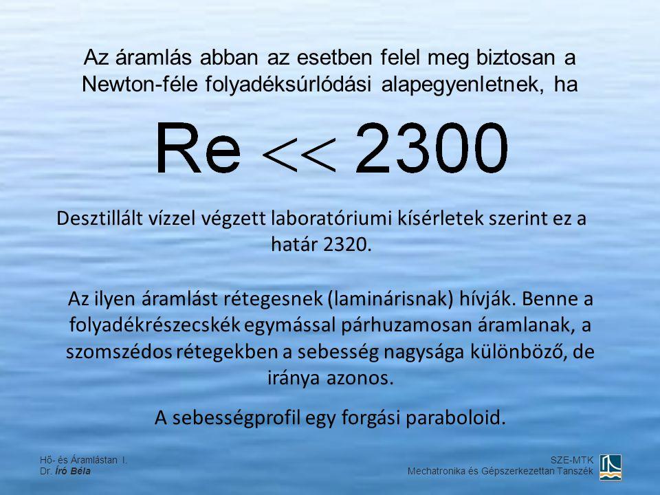 Az áramlás abban az esetben felel meg biztosan a Newton-féle folyadéksúrlódási alapegyenletnek, ha Desztillált vízzel végzett laboratóriumi kísérletek