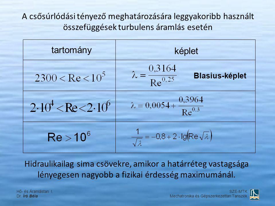 A csősúrlódási tényező meghatározására leggyakoribb használt összefüggések turbulens áramlás esetén Blasius-képlet képlet tartomány Hidraulikailag sim