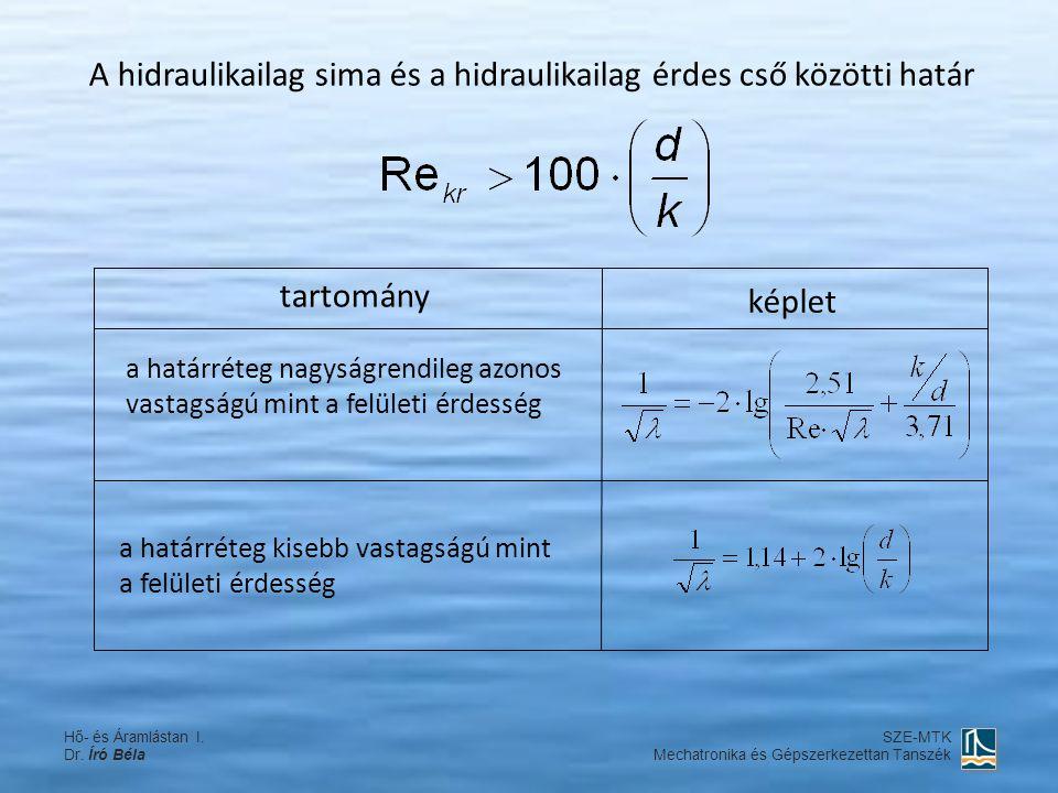 A hidraulikailag sima és a hidraulikailag érdes cső közötti határ képlet tartomány a határréteg nagyságrendileg azonos vastagságú mint a felületi érde