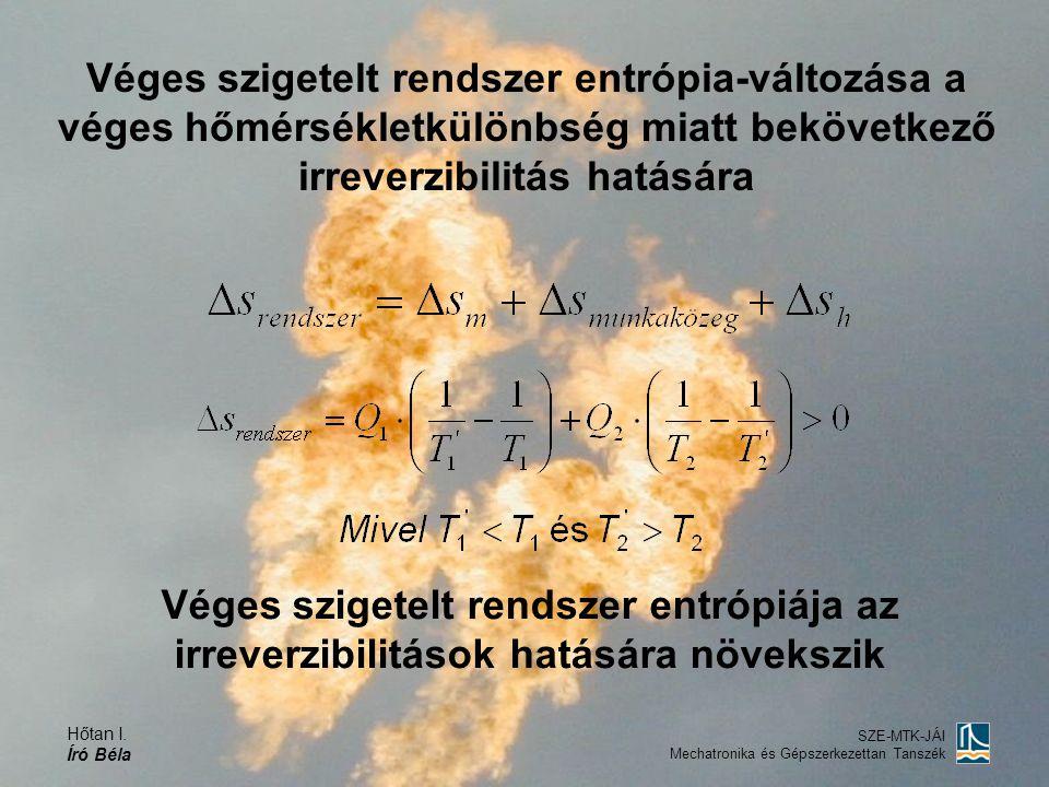 Hőtan I. Író Béla SZE-MTK-JÁI Mechatronika és Gépszerkezettan Tanszék Véges szigetelt rendszer entrópia-változása a véges hőmérsékletkülönbség miatt b