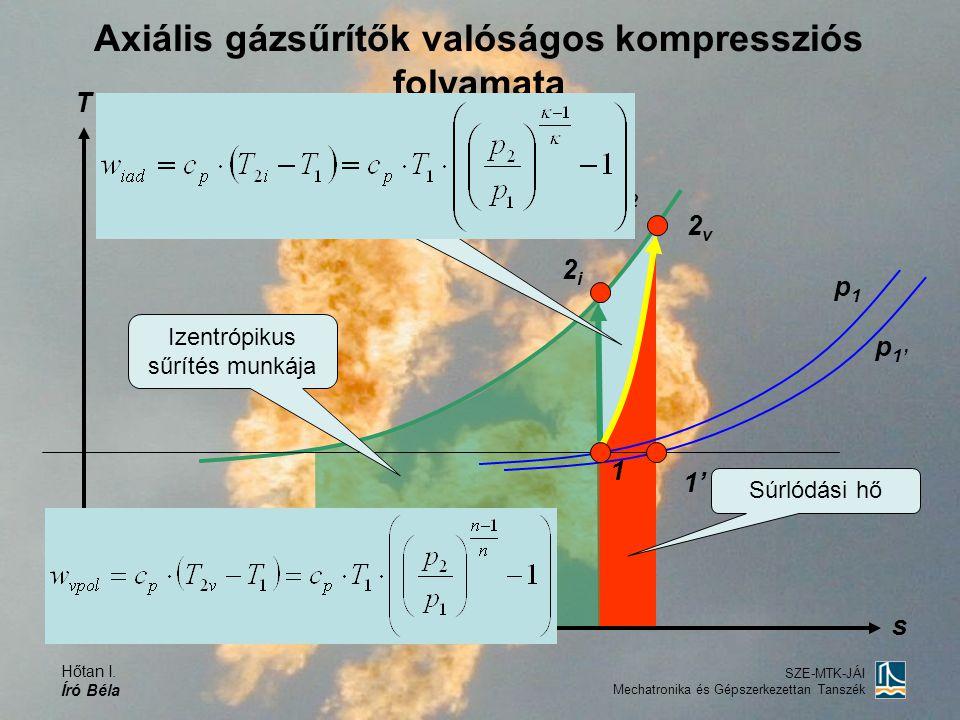 Hőtan I. Író Béla SZE-MTK-JÁI Mechatronika és Gépszerkezettan Tanszék p1p1 p2p2 2i2i 2v2v 1 1' s T Axiális gázsűrítők valóságos kompressziós folyamata