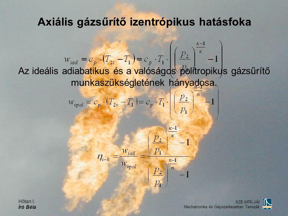 Hőtan I. Író Béla SZE-MTK-JÁI Mechatronika és Gépszerkezettan Tanszék Axiális gázsűrítő izentrópikus hatásfoka Az ideális adiabatikus és a valóságos p