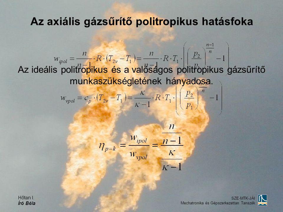 Hőtan I. Író Béla SZE-MTK-JÁI Mechatronika és Gépszerkezettan Tanszék Az axiális gázsűrítő politropikus hatásfoka Az ideális politropikus és a valóság