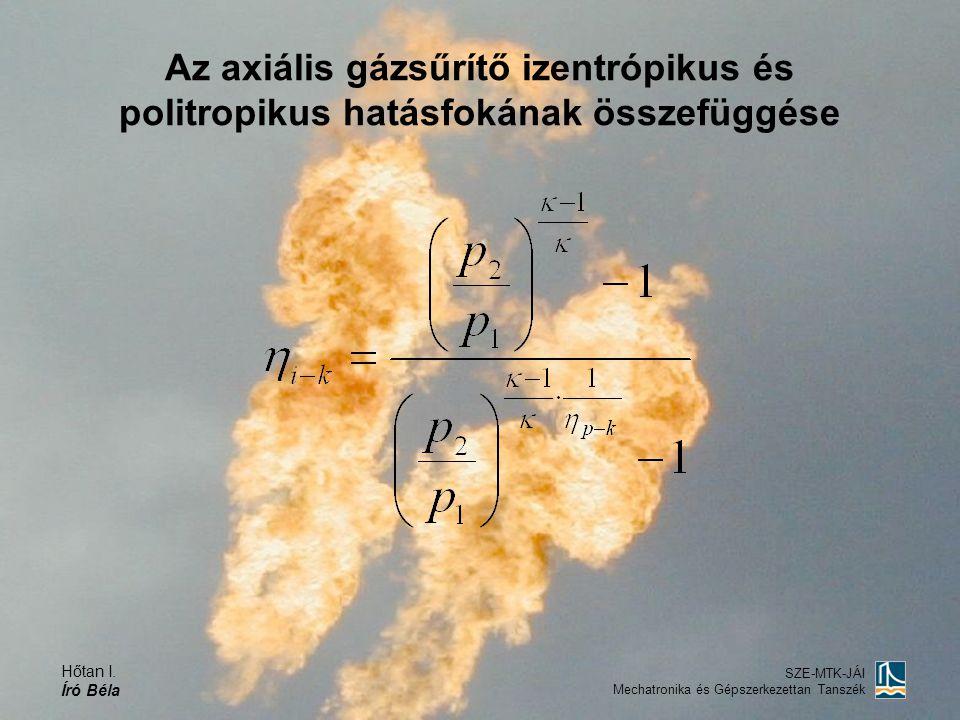 Hőtan I. Író Béla SZE-MTK-JÁI Mechatronika és Gépszerkezettan Tanszék Az axiális gázsűrítő izentrópikus és politropikus hatásfokának összefüggése