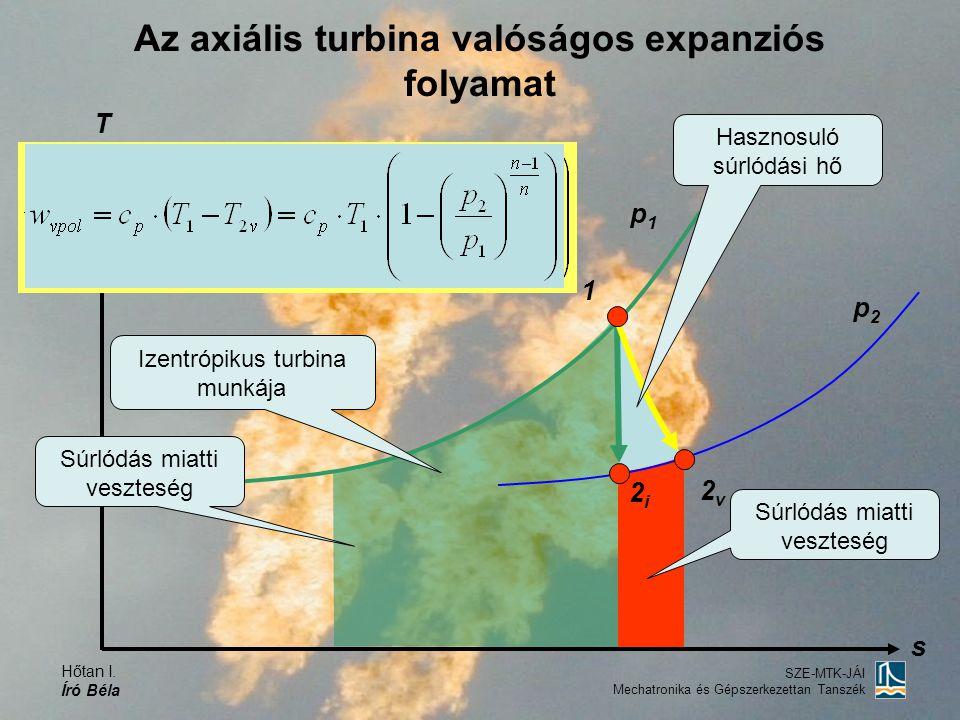 Hőtan I. Író Béla SZE-MTK-JÁI Mechatronika és Gépszerkezettan Tanszék p2p2 p1p1 1 2i2i 2v2v s T Az axiális turbina valóságos expanziós folyamat Izentr
