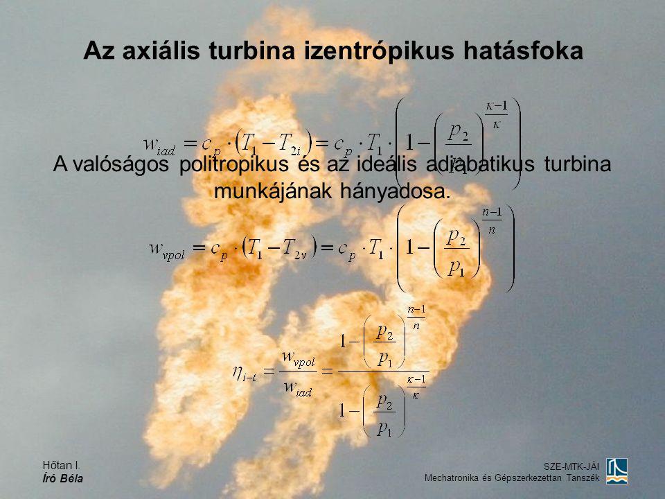 Hőtan I. Író Béla SZE-MTK-JÁI Mechatronika és Gépszerkezettan Tanszék Az axiális turbina izentrópikus hatásfoka A valóságos politropikus és az ideális