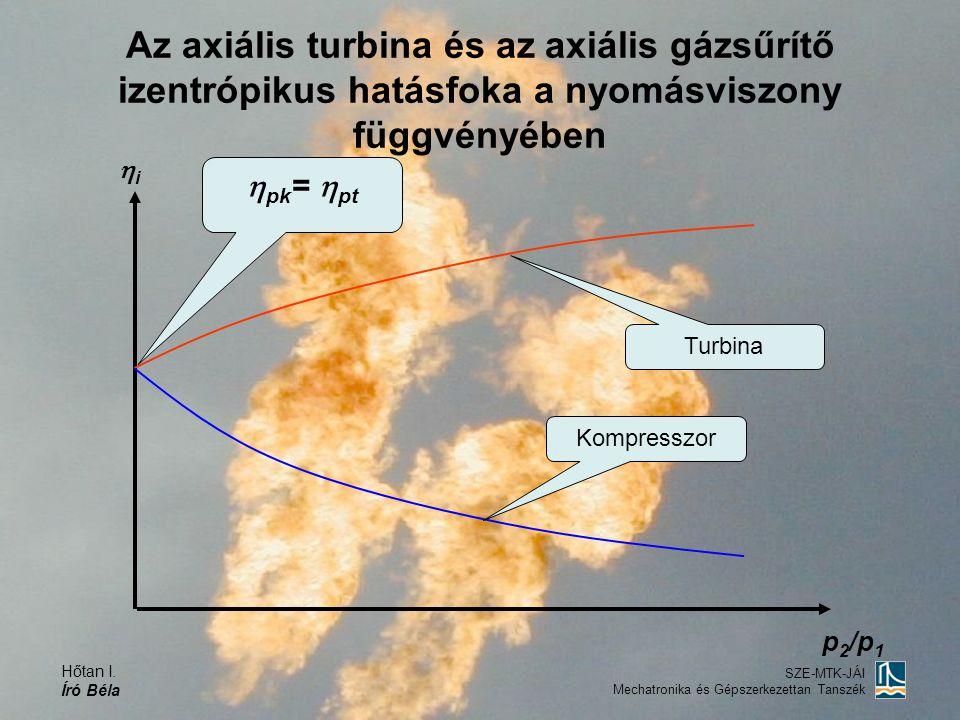 Hőtan I. Író Béla SZE-MTK-JÁI Mechatronika és Gépszerkezettan Tanszék Az axiális turbina és az axiális gázsűrítő izentrópikus hatásfoka a nyomásviszon