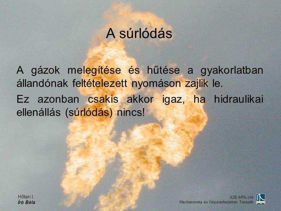 Hőtan I. Író Béla SZE-MTK-JÁI Mechatronika és Gépszerkezettan Tanszék A súrlódás A gázok melegítése és hűtése a gyakorlatban állandónak feltételezett