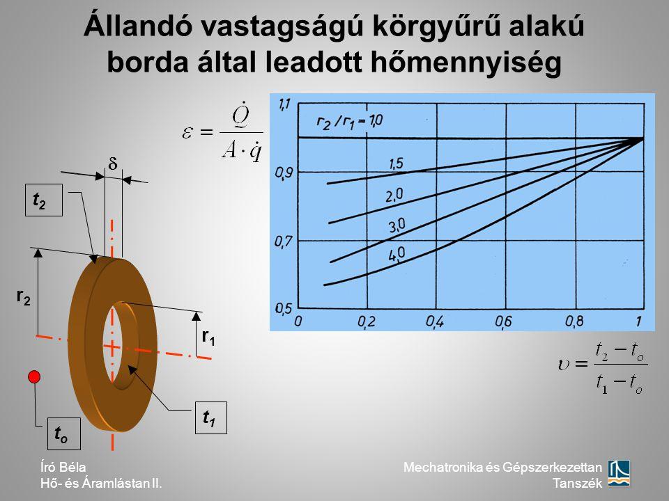 Mechatronika és Gépszerkezettan Tanszék Állandó vastagságú körgyűrű alakú borda által leadott hőmennyiség  r2r2 t1t1 toto t2t2 r1r1 Író Béla Hő- és Á