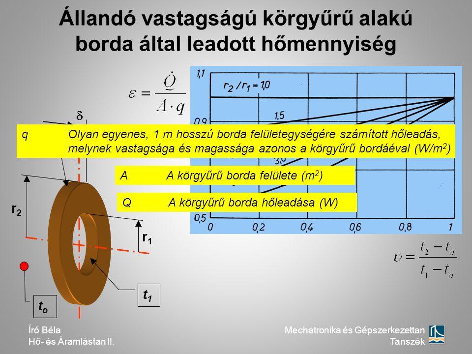 Mechatronika és Gépszerkezettan Tanszék Állandó vastagságú körgyűrű alakú borda által leadott hőmennyiség  r2r2 t1t1 toto t2t2 r1r1 qOlyan egyenes, 1