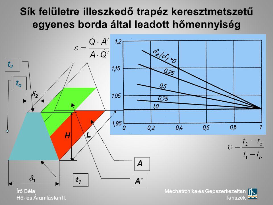 Mechatronika és Gépszerkezettan Tanszék Sík felületre illeszkedő trapéz keresztmetszetű egyenes borda által leadott hőmennyiség 22 11 H t1t1 t2t2