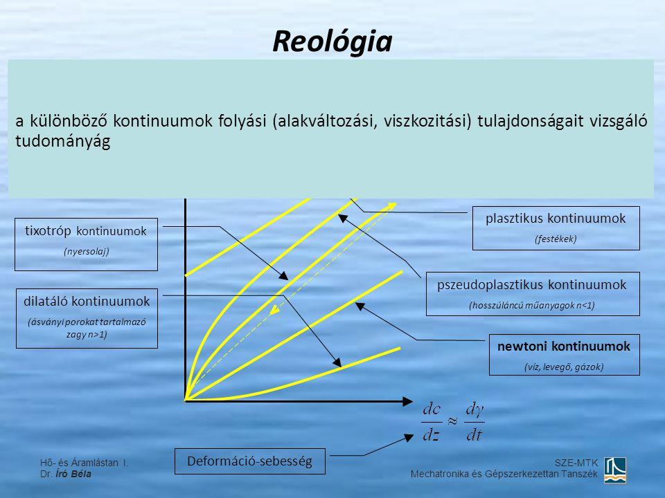 tixotróp kontinuumok : a közegben ébredő csúsztatófeszültség értéke függ a megelőző deformációtól, azaz más érték adódik a deformáció-sebesség növelés