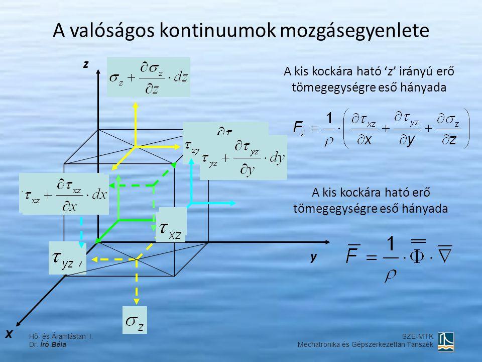 A valóságos kontinuumok mozgásegyenlete x z y A kis kockára ható 'z' irányú erő tömegegységre eső hányada A kis kockára ható erő tömegegységre eső hán