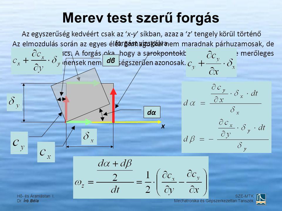 Vektoriálisan Merev test szerű forgás cxcx x Az egyszerűség kedvéért csak az 'x-y' síkban, azaz a 'z' tengely körül történő forgást vizsgálva cxcx dαdα dβdβ Hő- és Áramlástan I.