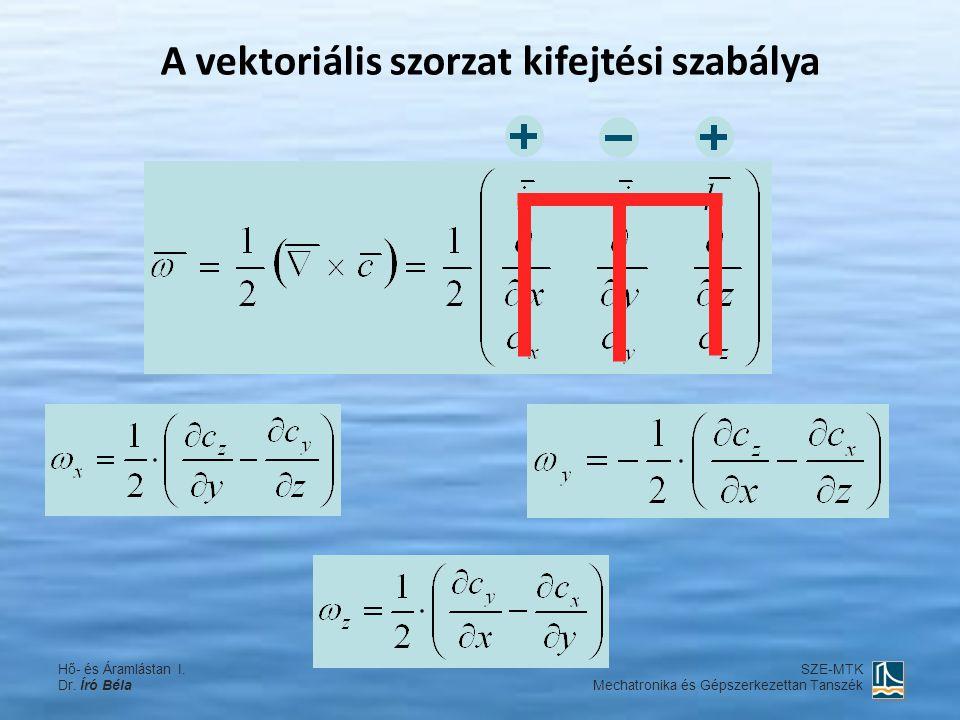 Az egyszerűség kedvéért csak az 'x-y' síkban bekövetkező deformációt vizsgálva Deformáció Az elmozdulás során az egyes élek önmagukkal nem maradnak párhuzamosak és szögváltozás is fellép.