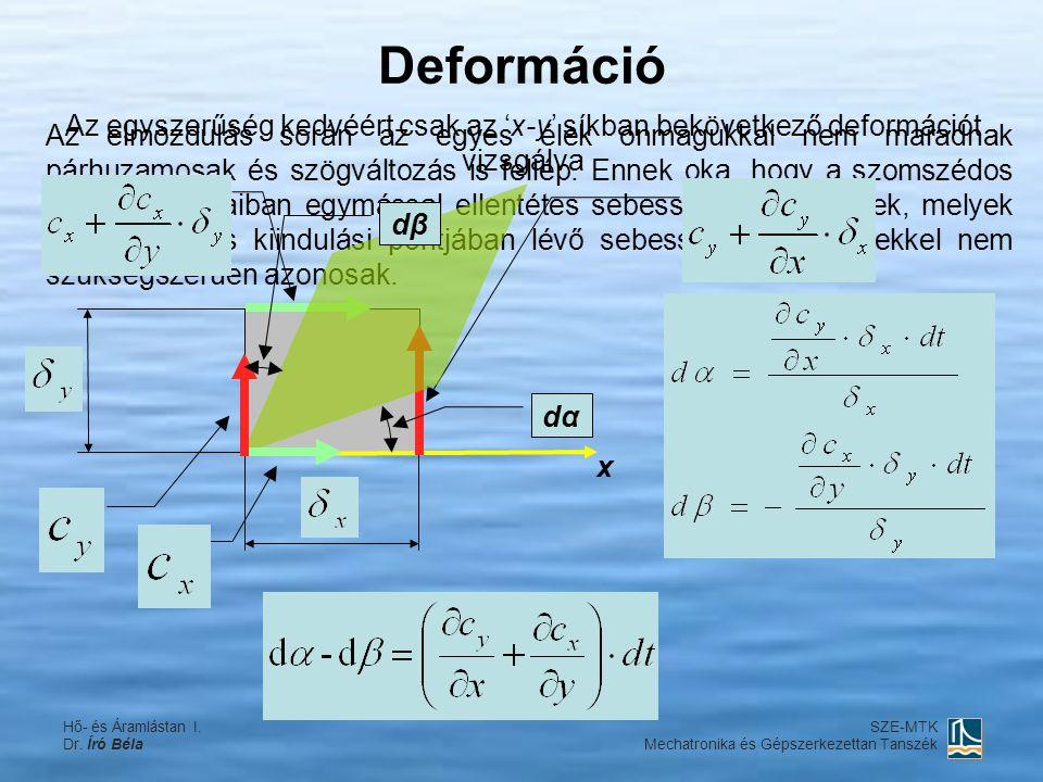 Az elemi folyadékrész bármilyen mozgása leírható a sebességtér komponensei deriváltjainak segítségével.
