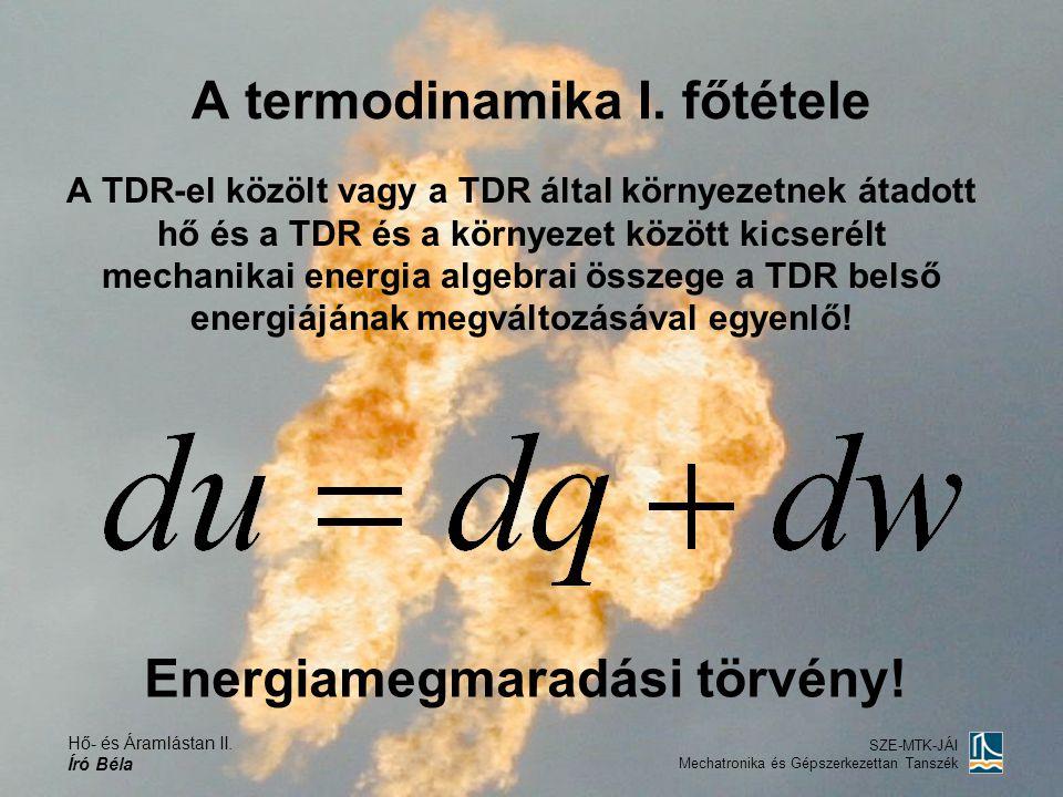 Hő- és Áramlástan II. Író Béla SZE-MTK-JÁI Mechatronika és Gépszerkezettan Tanszék A termodinamika I. főtétele A TDR-el közölt vagy a TDR által környe