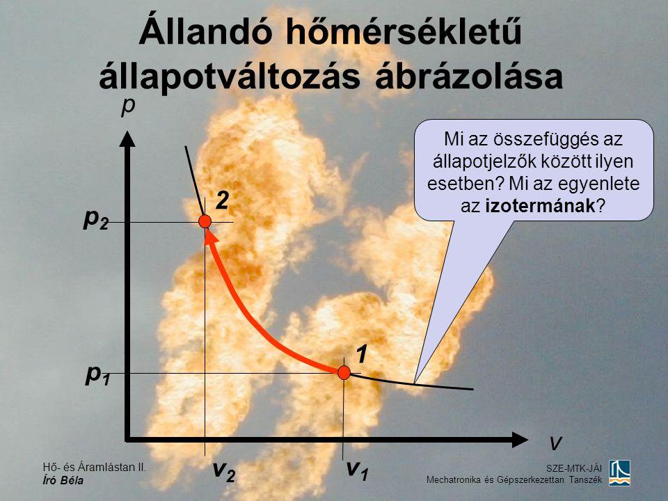 Hő- és Áramlástan II. Író Béla SZE-MTK-JÁI Mechatronika és Gépszerkezettan Tanszék Állandó hőmérsékletű állapotváltozás ábrázolása p v 1 2 p2p2 p1p1 v